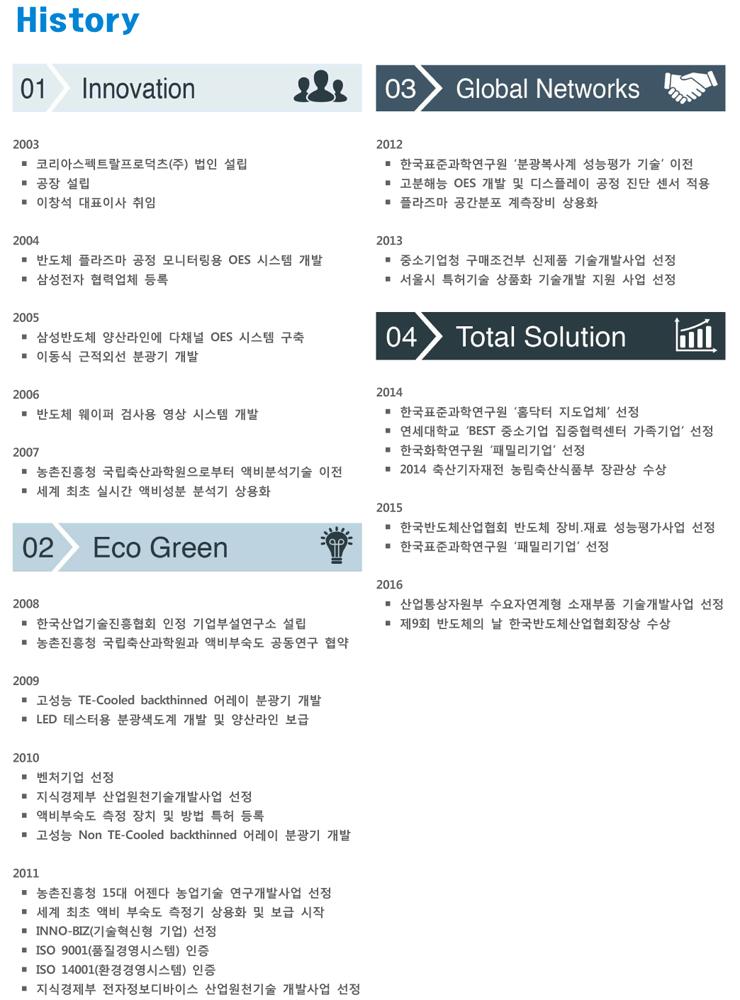 회사연혁.png