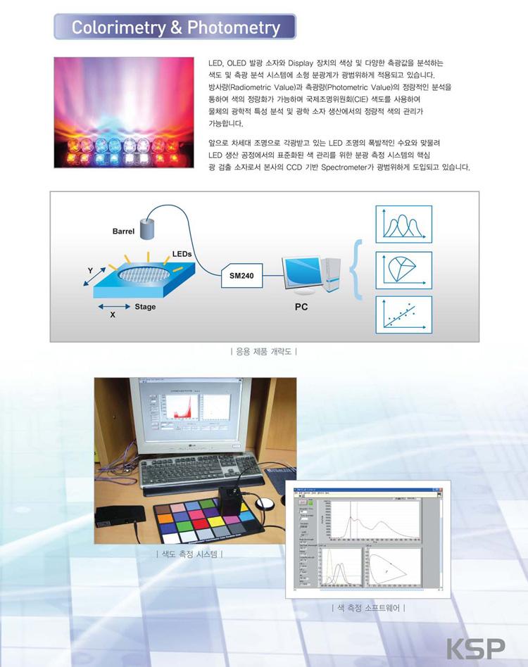 Colorimetry_Photometry.jpg